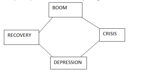 [Image: depression.PNG]