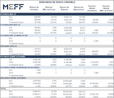 Trileros econ micos derivados financieros las opciones for Opciones de techos economicos