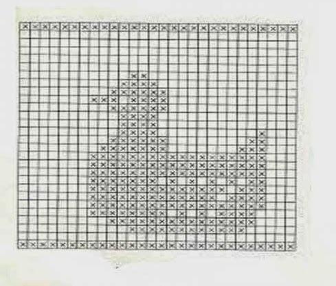 Gráfico Barra de Crochê com patinhas e acabamentos com fitinhas.