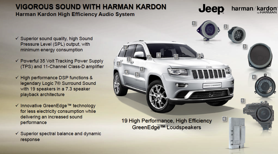 2015 Cherokee Subwoofer Autos Post
