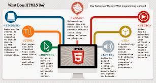 7 kỹ năng cần có của lập trình viên trong năm 2013