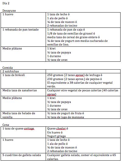 Azul Sandía: Resultados y sustitutos de alimentos dieta