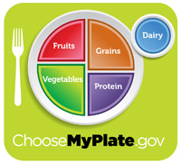 USDA MyPlate icon