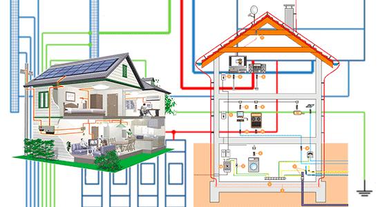 Электрическая проводка в доме: поиск и устранение неисправностей