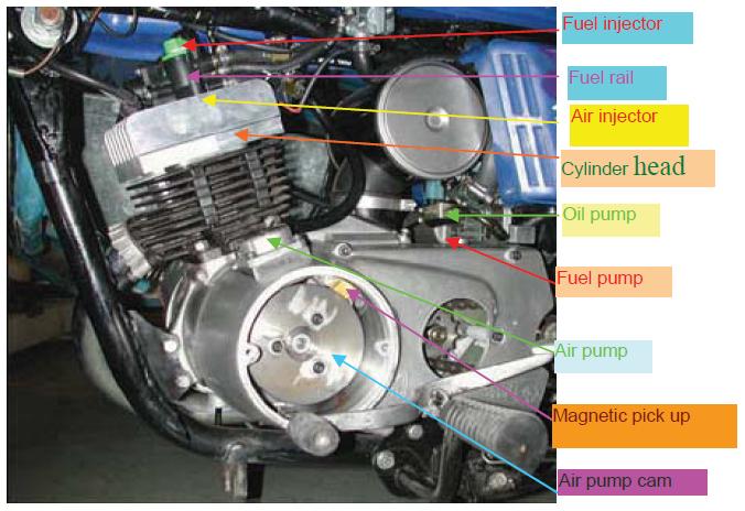 Komponen+Utama+Sepeda Motor