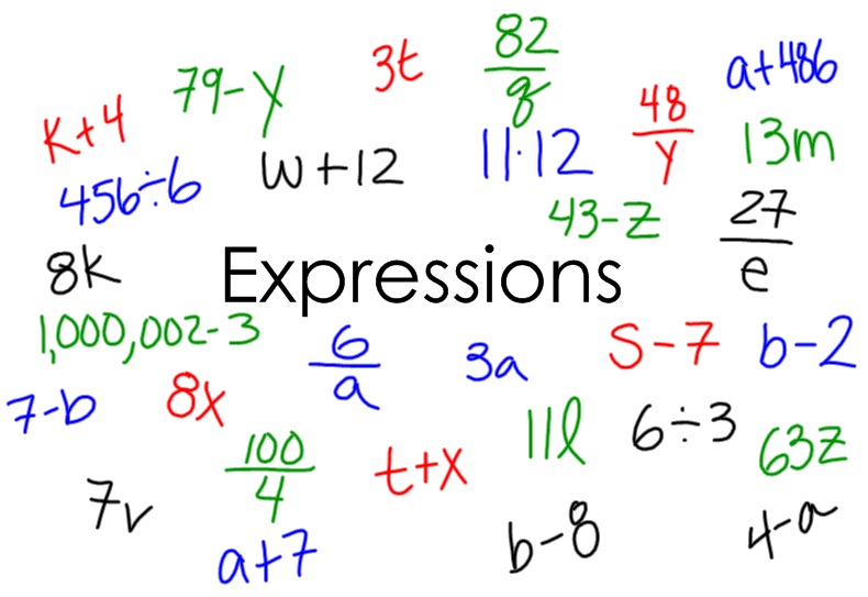 Miss Kahrimaniss Blog More Expressions and Equations – Writing Expressions and Equations Worksheet