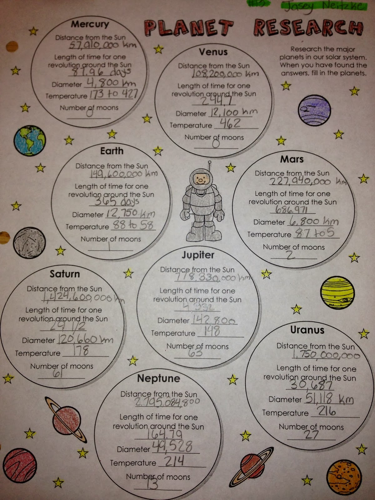Collection Planet Research Worksheet Photos - Studioxcess