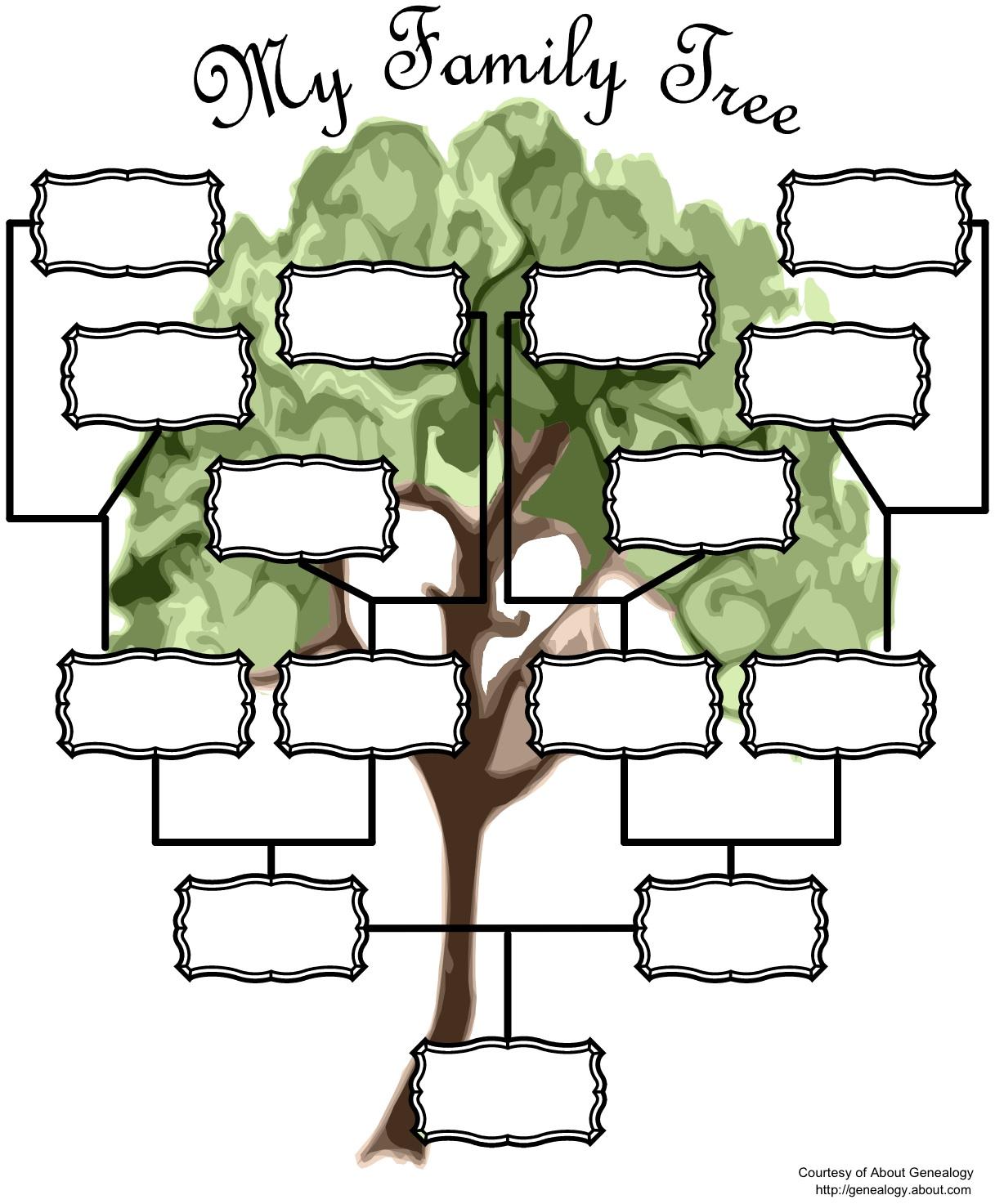 Genealogy Design Templates