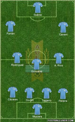 uruguai seleção copa das confederações sistema tático