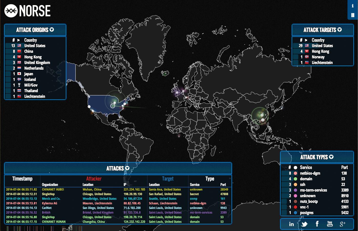 Tavoli mediaworld arduino progetti e soluzioni ebook