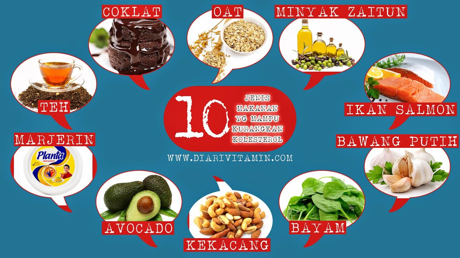 Cara Effektif Menurunkan Kadar Kolesterol | Ezdiet Sdn Bhd