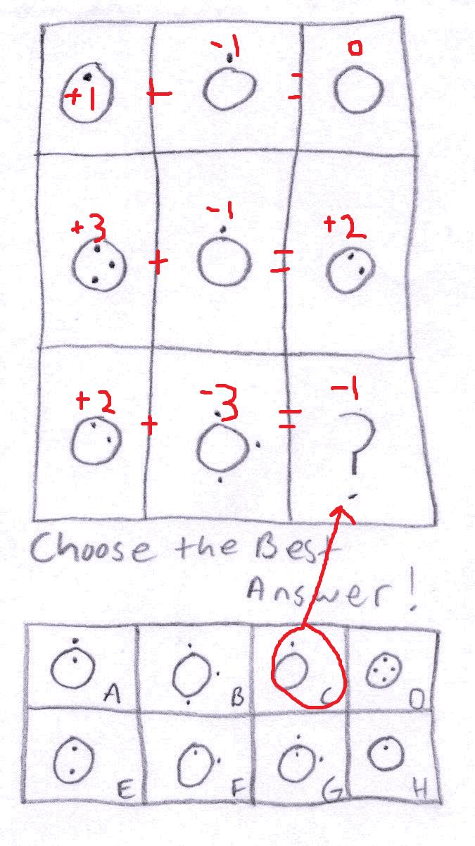 stowdashay iq puzzle 12 explanation