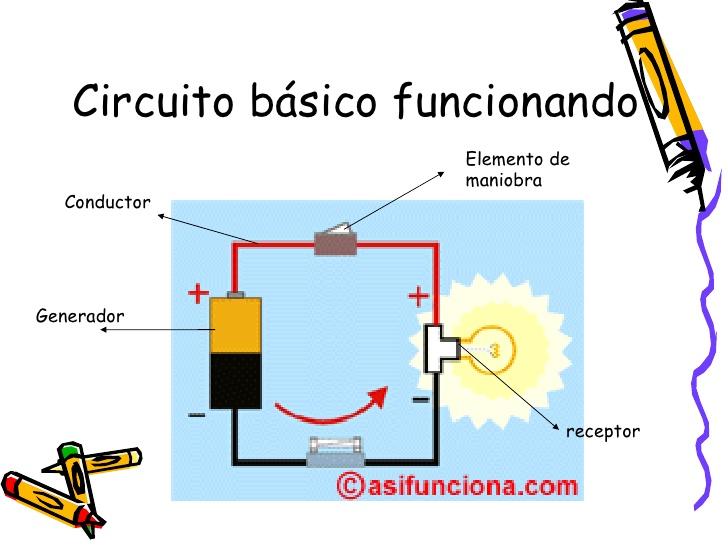 Circuito Eletricos : Ensamblador circuito eléctrico