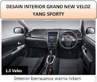 Interior grand new veloz 2015