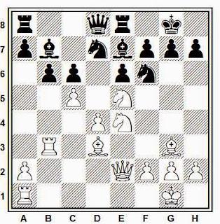 Posición de la partida de ajedrez Ronggvang - Balinas (Kuala Lumpur, 1990)