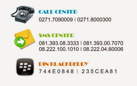 Call / SMS Center