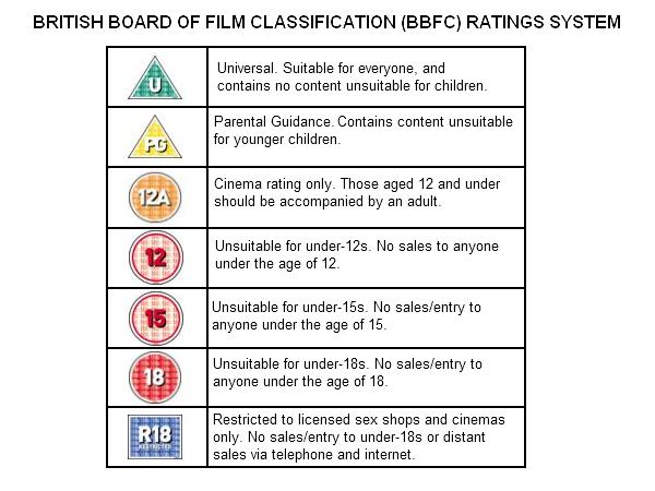 broadcasting wales vii media ratings amp censorship oggy