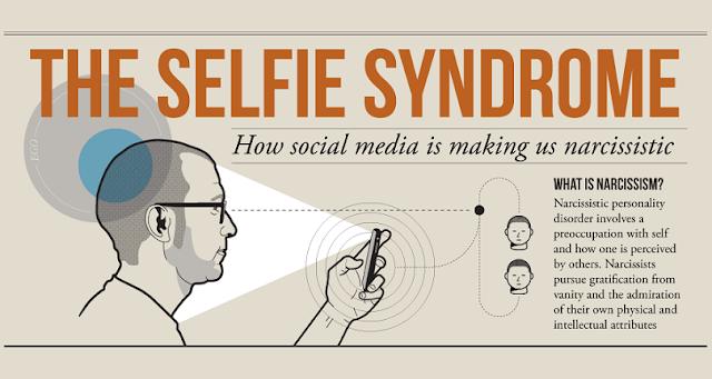 http://3.bp.blogspot.com/-P5Nx4WBmH-4/UpnmwN24vfI/AAAAAAAAFek/oda8OhEk2nY/s640/Selfie-Syndrome-infographic.png