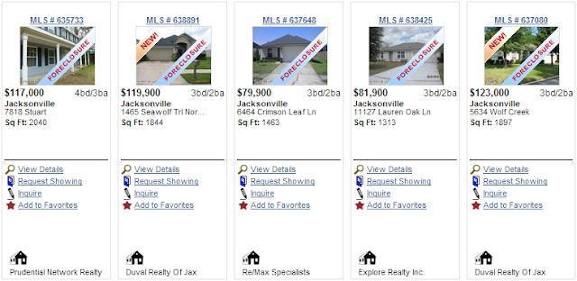 Foreclosures In Jacksonville, FL