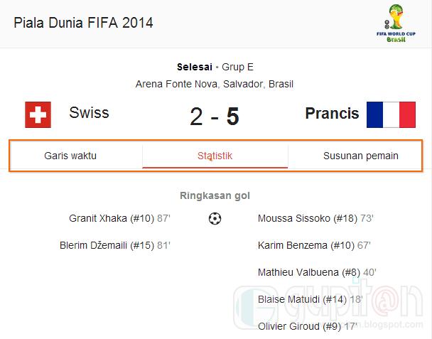 Cara Cek Hasil Pertandingan Piala Dunia 2014 2