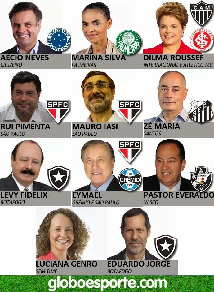 Saiba quais são os clubes por que torcem os candidatos à Presidência; o Eduardo Jorge é Botafogo.