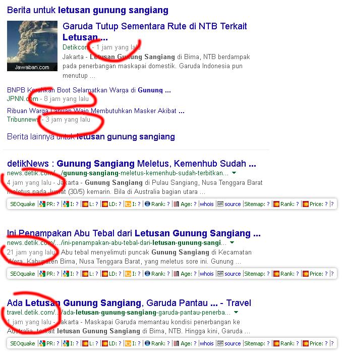 Sangiang Meletus, Berita Politik Jalan Terus