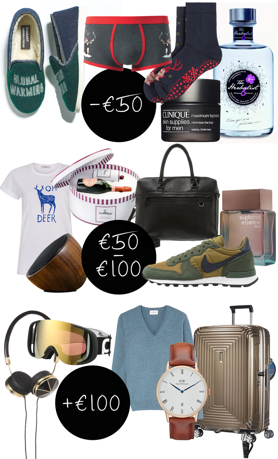 WIshlist, holidays, gift guide, men, women, his, her, budget, christmas,