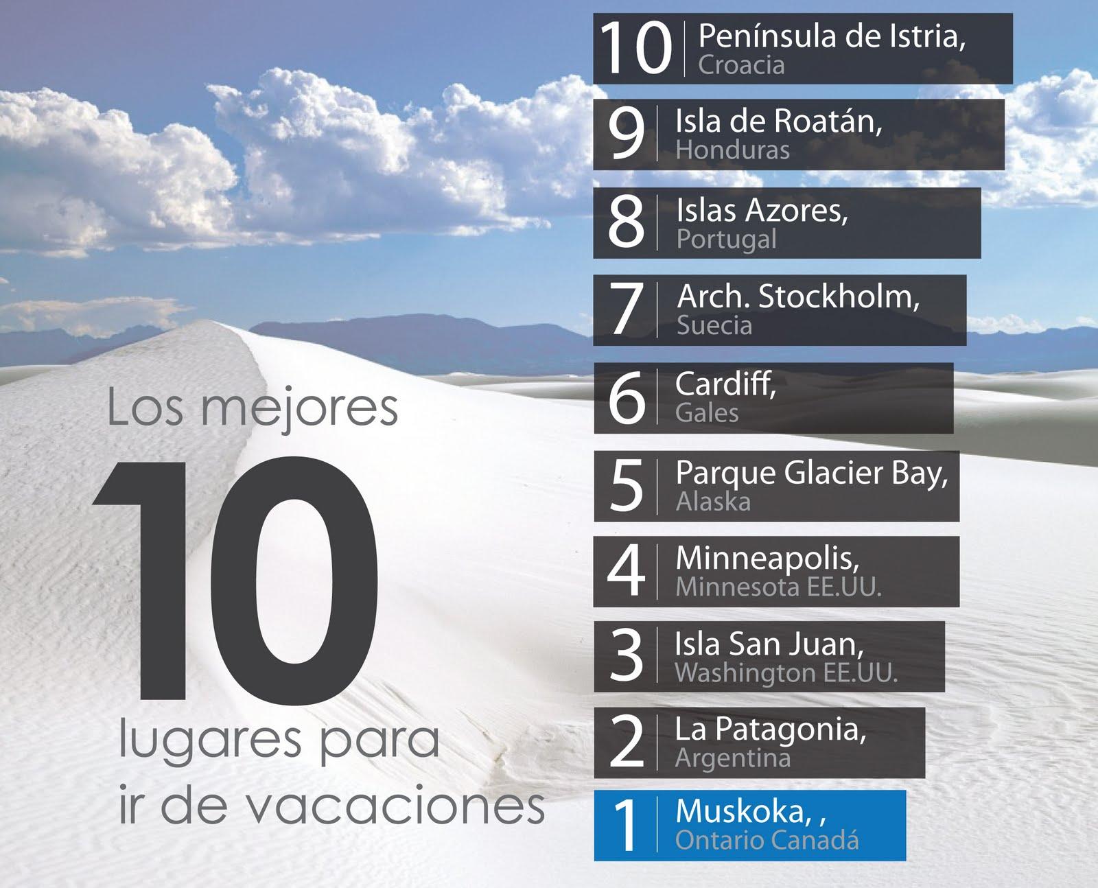 turismo los mejores lugares para vacacionar notiestetica