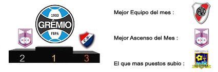 http://rankingsudamericano.blogspot.com.ar/