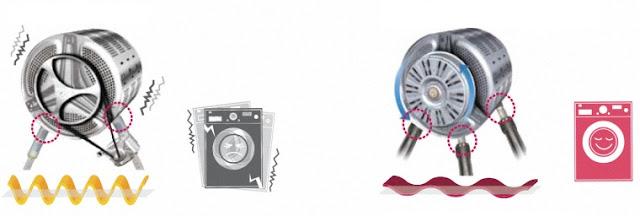 Nguyên nhân và xử lý khi máy giặt chạy rung lắc mạnh, kêu to