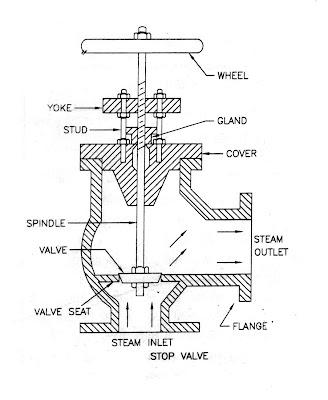 Taco Zone Valve Wiring Diagram further Wiring Diagram For Ecobee moreover Emerson Wiring Diagram For Water Pumps likewise Wiring Diagram 2 Port Zone Valve in addition Wiring Diagram For Little Giant Pump. on taco pump wiring
