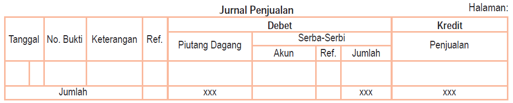 Jurnal Penjualan (Sales Journal)
