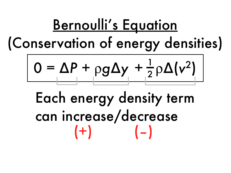 Translational Kinetic Energy Formula Bernoulli s equation is the