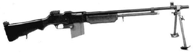 5 Besar Senjata Api yang Paling Terkenal