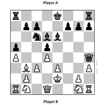 Techniques for winning every chess game.