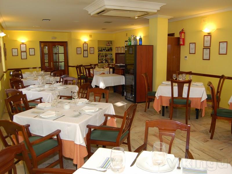THE HOST: Clasificación de restaurantes por categoría
