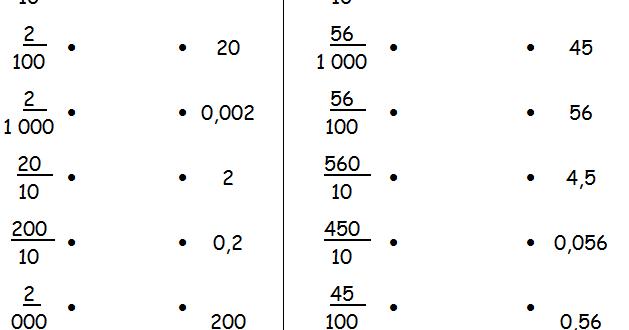 Cahiers De Vacances Koala Mathematiques Cm2 Fractions Decimales Nombres Decimaux