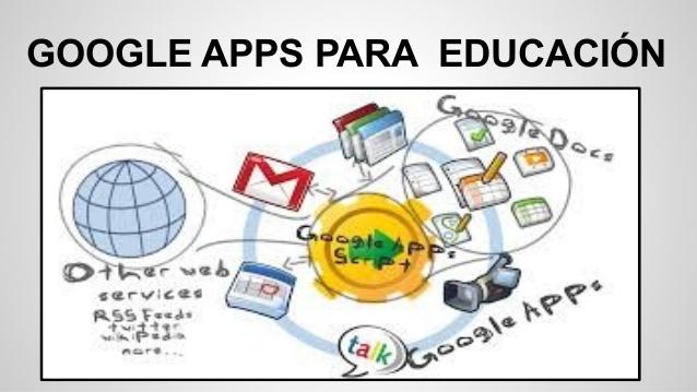 GOOGLE APPS EDUCACIÓN