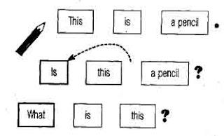 Буква e в закрытом слоге. Вопросительные предложения. Английский язык.