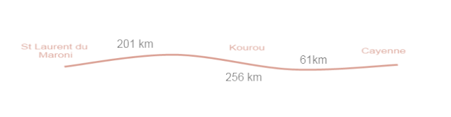 Guyane, distance, cayenne, kourou