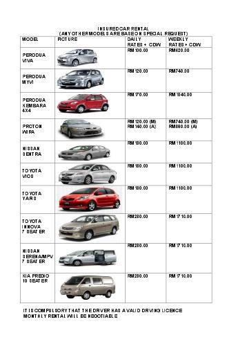 Langkawi Car Rental Price List