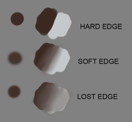 type-of-edges-in-painting.jpg