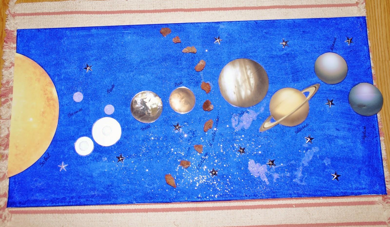 Connu Le système solairePart 2 ~ La petite vie d'Ilhan et Mélia (ou  QT97