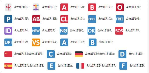 List Twitter Emoji Untuk Wordpress Dan Blogger