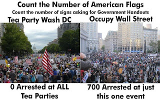 ows vs tea party