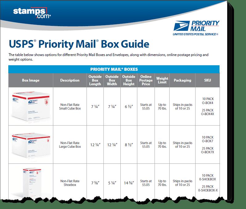 Post-office Box - Po Box Sizes