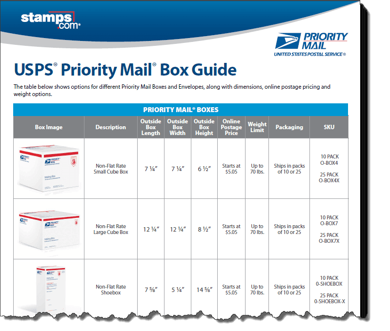 There's Never Been a Better Time To Choose The USPS. Using Another Shipper? There's never been a better time to switch to USPS. With world-class service, the largest delivery network in the U.S., and upfront pricing, you'll get shipping solutions that will help your business grow at prices .
