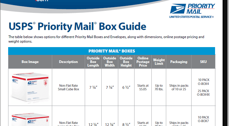 Post office box po box sizes for Office size