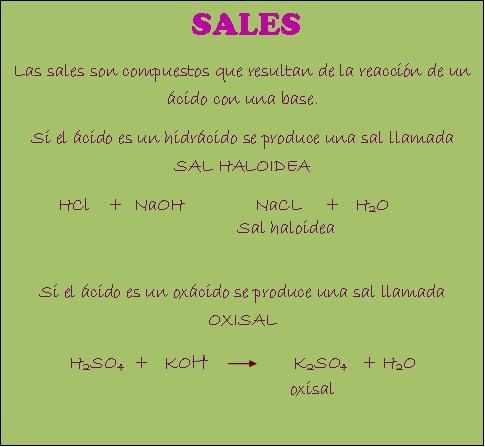 Formulas Quimicas Inorganicas Funciones Químicas Inorgánicas