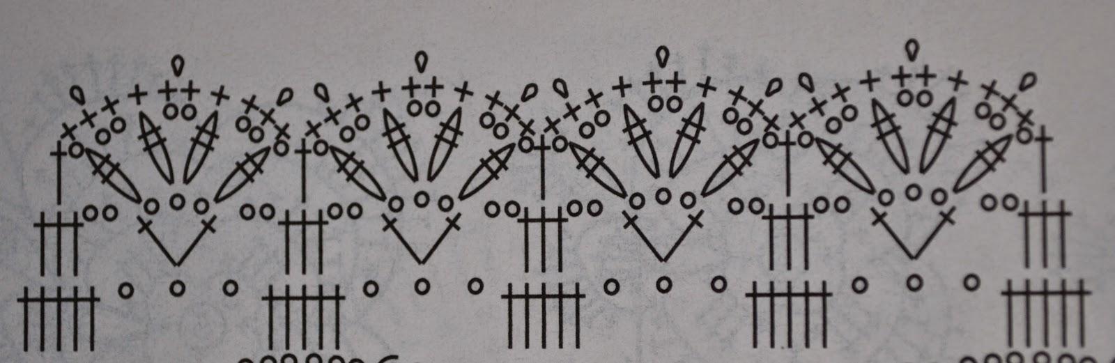 повязка на голову.схема вязания крючком